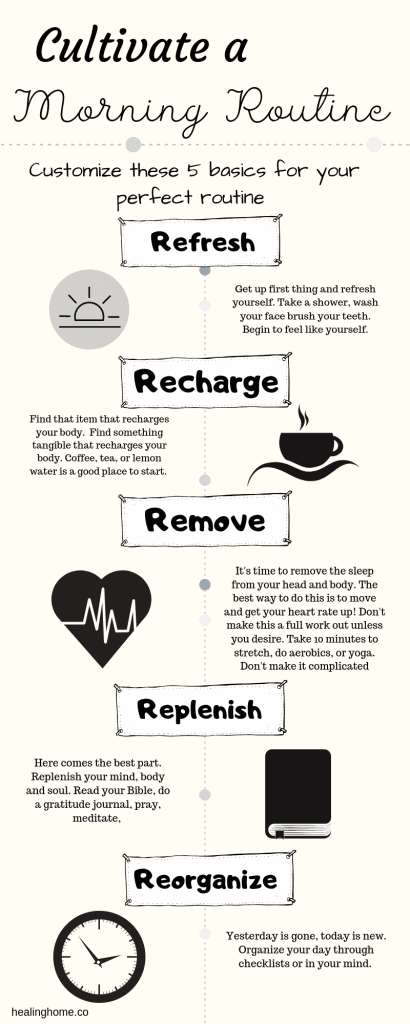 Pinterest Image Cultivating a Morning Routine that Works for You